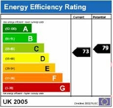 Are You Ready for Minimum Energy Efficiency Standards?